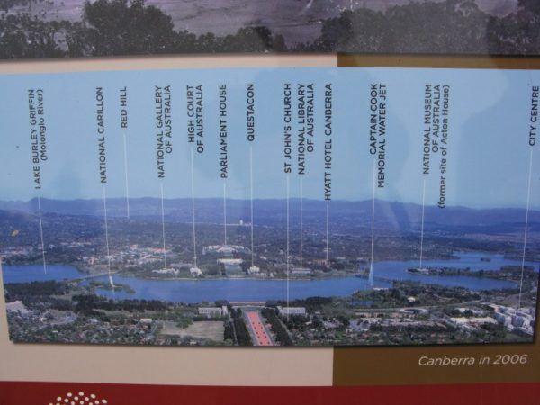 Landmarks in Canberra Australia