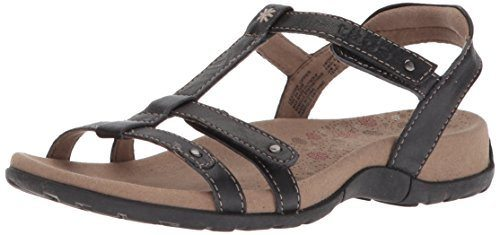Taos Trophy style - Most comfortable sandals