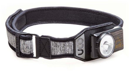 rechargeable headlamp - amazing travel gear!