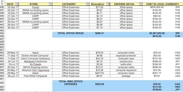 Organized Expenses for Filing Taxes as a Digital Nomad