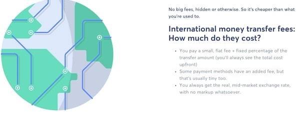 Use Wise, formerly TransferWise to transfer money internationally
